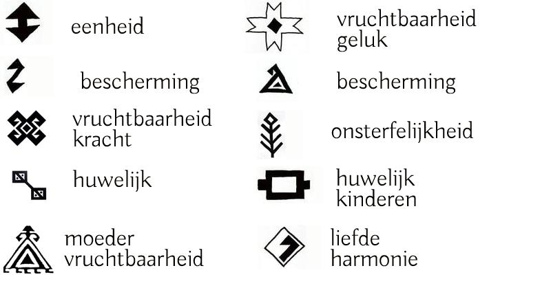 kelim patronen - betekenis en symboliek
